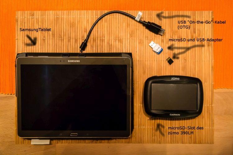 Komponenten der mobilen Navigation